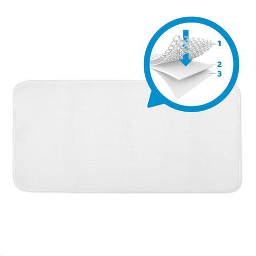 Sleep Safe matrasbeschermer 34x75