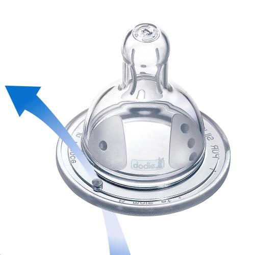Ronde zuigspeen Initiation+ 3 snelheden brede hals +6 maand silicone debiet 4 speciaal dikke voeding
